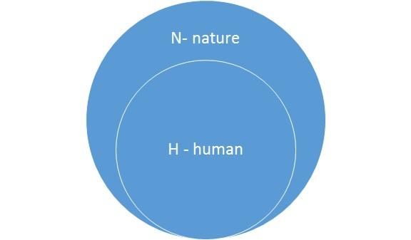 nature-human